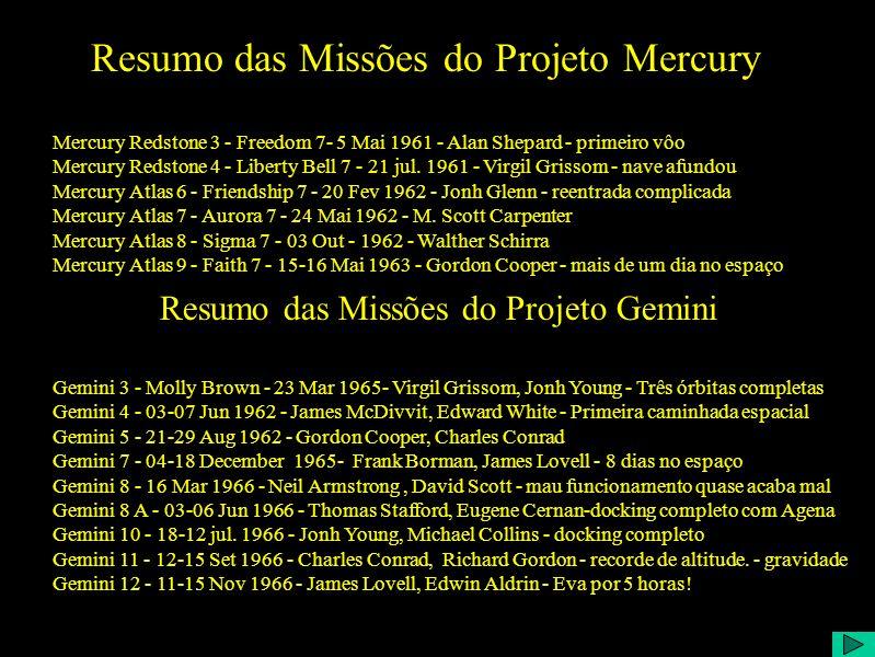 Resumo das Missões do Projeto Mercury Mercury Redstone 3 - Freedom 7- 5 Mai 1961 - Alan Shepard - primeiro vôo Mercury Redstone 4 - Liberty Bell 7 - 21 jul.
