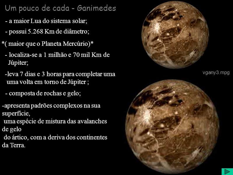 Um pouco de cada - Ganimedes - a maior Lua do sistema solar; - possui 5.268 Km de diâmetro; *( maior que o Planeta Mercúrio)* - localiza-se a 1 milhão e 70 mil Km de Júpiter; -leva 7 dias e 3 horas para completar uma uma volta em torno de Júpiter ; -apresenta padrões complexos na sua superfície, uma espécie de mistura das avalanches de gelo do ártico, com a deriva dos continentes da Terra.