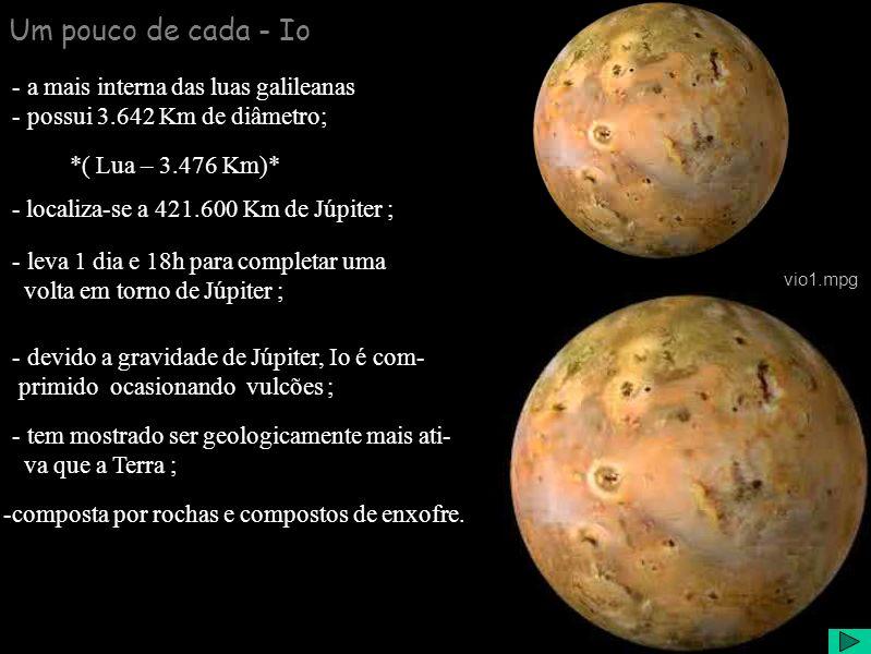 Um pouco de cada - Io - a mais interna das luas galileanas - possui 3.642 Km de diâmetro; *( Lua – 3.476 Km)* - localiza-se a 421.600 Km de Júpiter ; - leva 1 dia e 18h para completar uma volta em torno de Júpiter ; - tem mostrado ser geologicamente mais ati- va que a Terra ; -composta por rochas e compostos de enxofre.