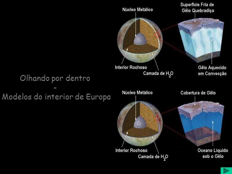 Olhando por dentro - Modelos do interior de Europa