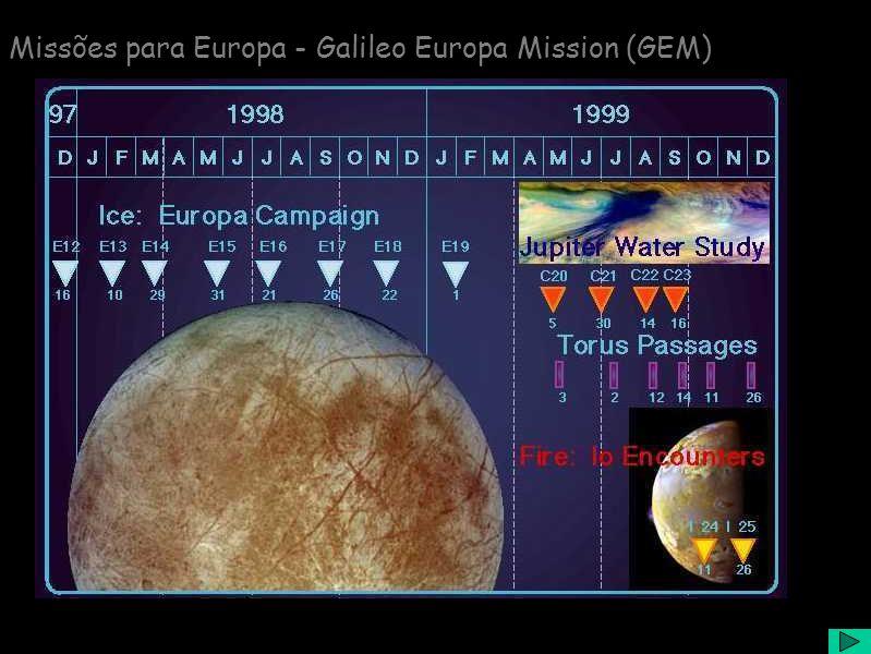 Missões para Europa - Galileo Europa Mission (GEM) Início - 1997 Final - 1999