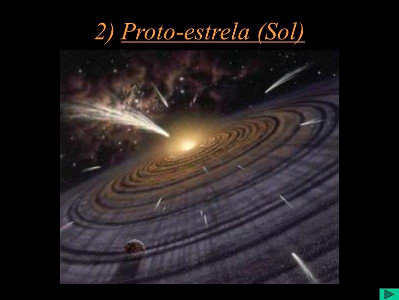 Crédito da Imagem: Telescópio Espacial Hubble - NASA Nome-do-arquivo.jpg Disponível em: Acesso em: 17. mar. 2004. O Berço de Nosso Sistema tuição bem
