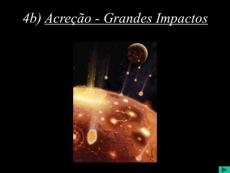 A Formação de um Planeta Os planetesimais se atraíram, dando origem a grandes porções de matéria, que passamos a chamar protoplanetas. Uma dessas gran