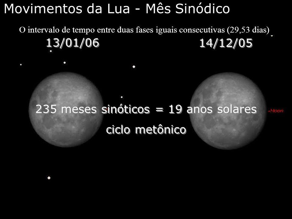 Mês Sideral Comentário: O primerio movimento que falaremos é o chamado mês sideral, ou período sideral, que é obtido através do movimento da Lua compa