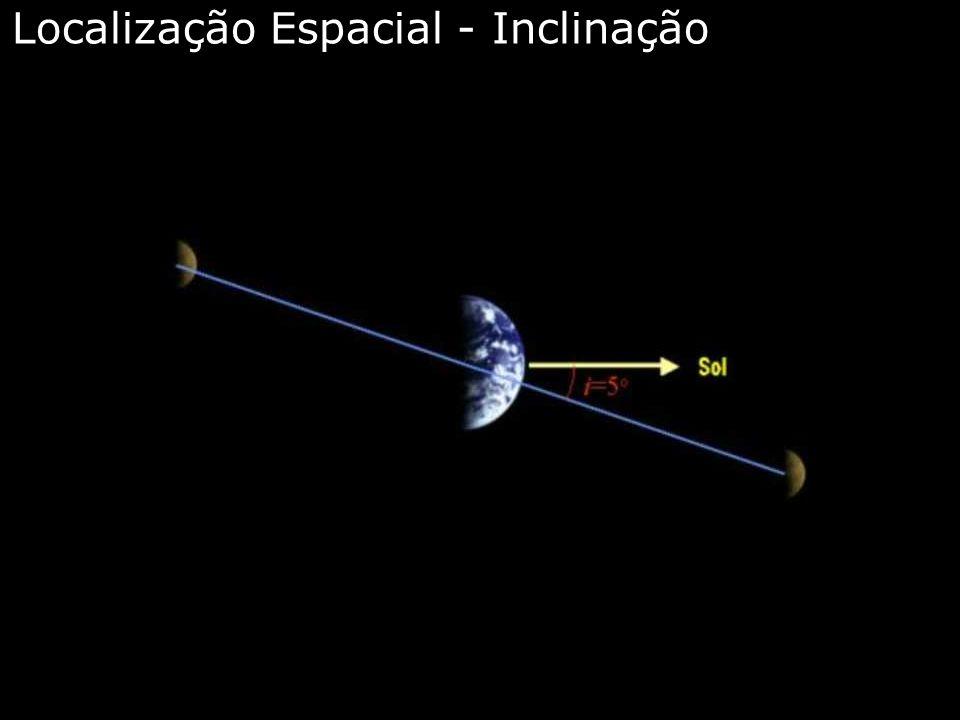 Localização espacial Comentário: A Lua orbita a terra em uma orbita eliptica com excentricidade de 0,0549. Esse desenho temos um exagero proposital pa