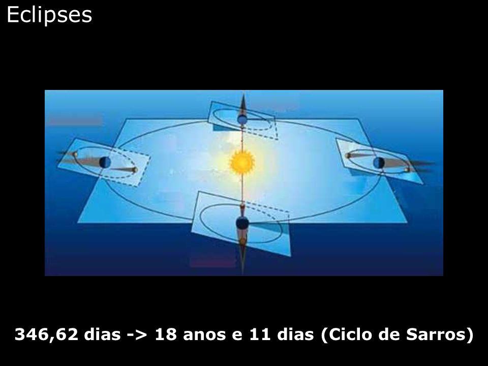 Localização espacial Comentário: A órbita da Lua em torno da Terra tem uma inclinação de 5º em relação à ecliptica. Essa inclinação parece pequena mai