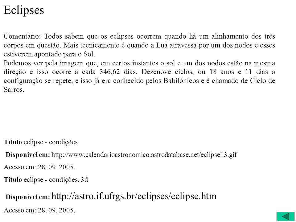 Eclipses 346,62 dias -> 18 anos e 11 dias (Ciclo de Sarros)