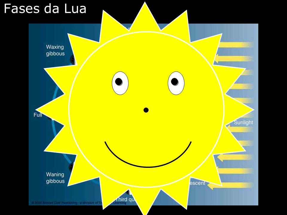 Eclipses Comentário: Todos sabem que os eclipses ocorrem quando há um alinhamento dos três corpos em questão. Mais tecnicamente é quando a Lua atraves