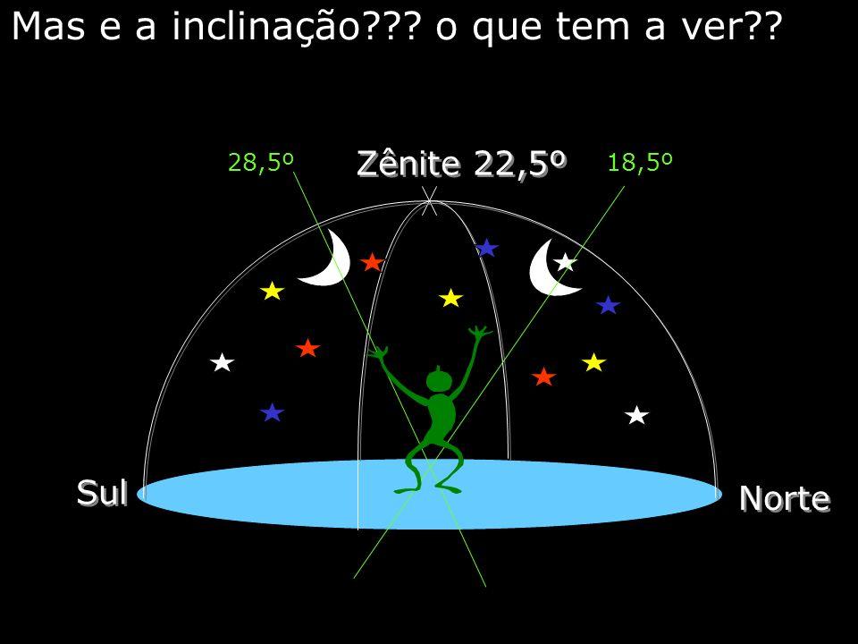Comentário: Lua Nova: a face iluminada não pode ser vista da Terra. Lua Quarto-Crescente: metade do disco iluminado pode ser visto da Terra. Vista do