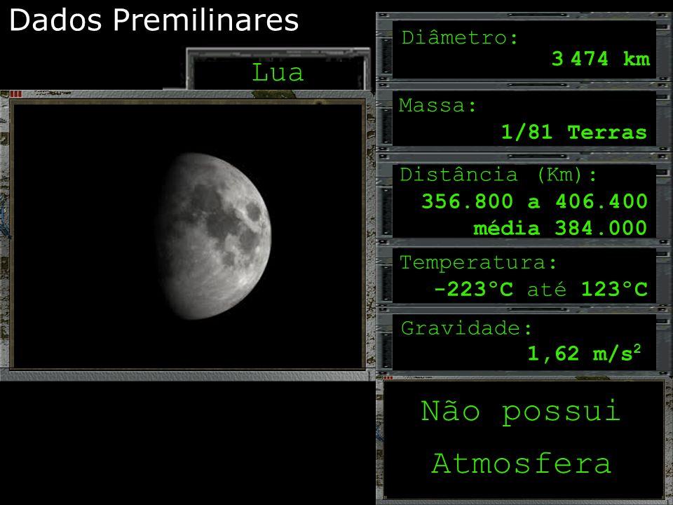 Identificação do Tema: Título : Nosso satélie a Lua. Autor : Victor Raphael de Castro Mourão Roque Data da Apresentação:01/10/2005 Apresentador : Vict
