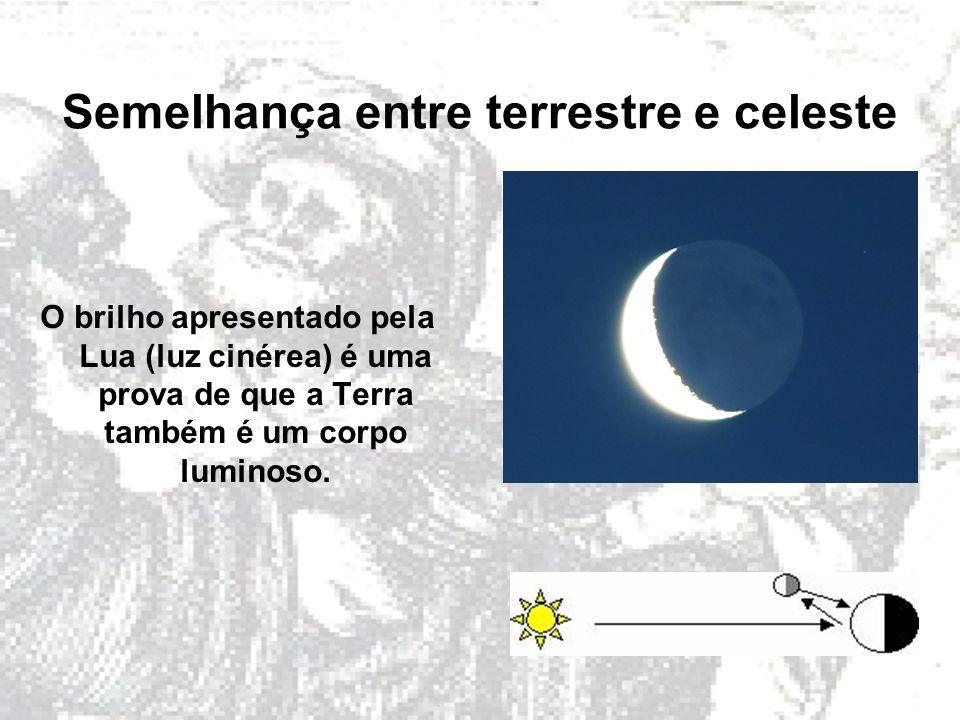 Semelhança entre terrestre e celeste O brilho apresentado pela Lua (luz cinérea) é uma prova de que a Terra também é um corpo luminoso.