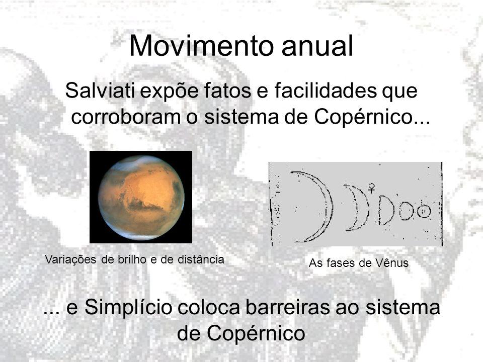 Movimento anual Salviati expõe fatos e facilidades que corroboram o sistema de Copérnico...... e Simplício coloca barreiras ao sistema de Copérnico Va