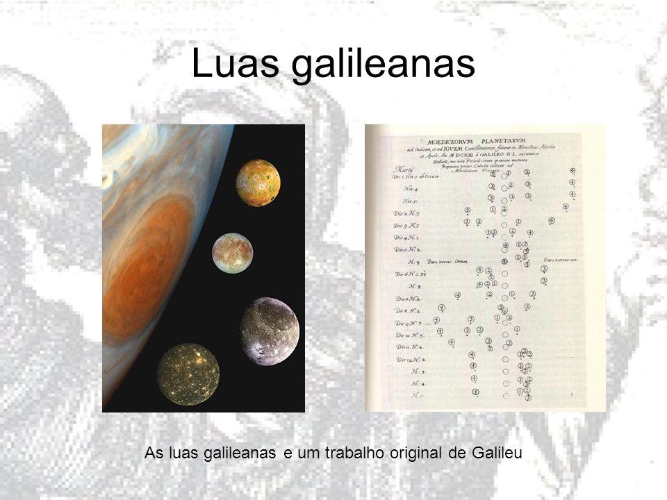 Luas galileanas As luas galileanas e um trabalho original de Galileu