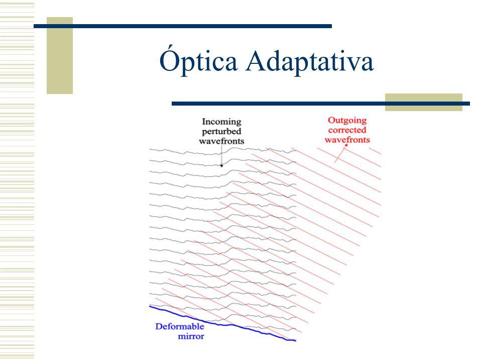 Óptica Adaptativa