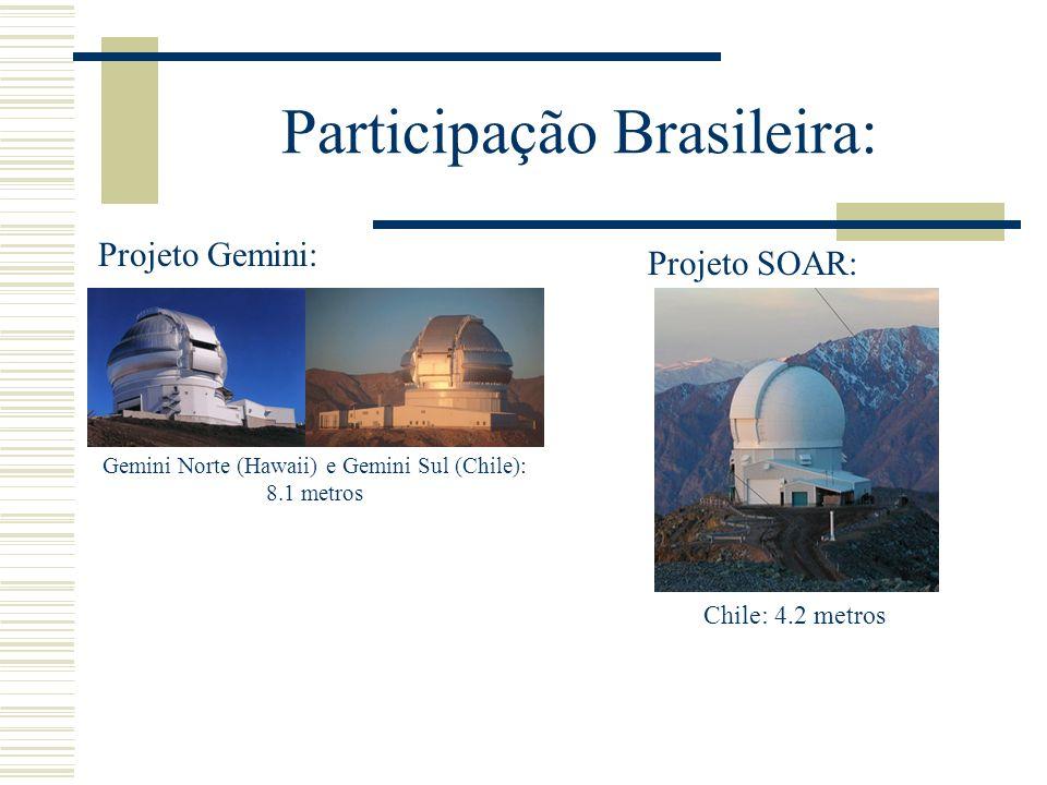 Participação Brasileira: Projeto Gemini: Gemini Norte (Hawaii) e Gemini Sul (Chile): 8.1 metros Projeto SOAR: Chile: 4.2 metros