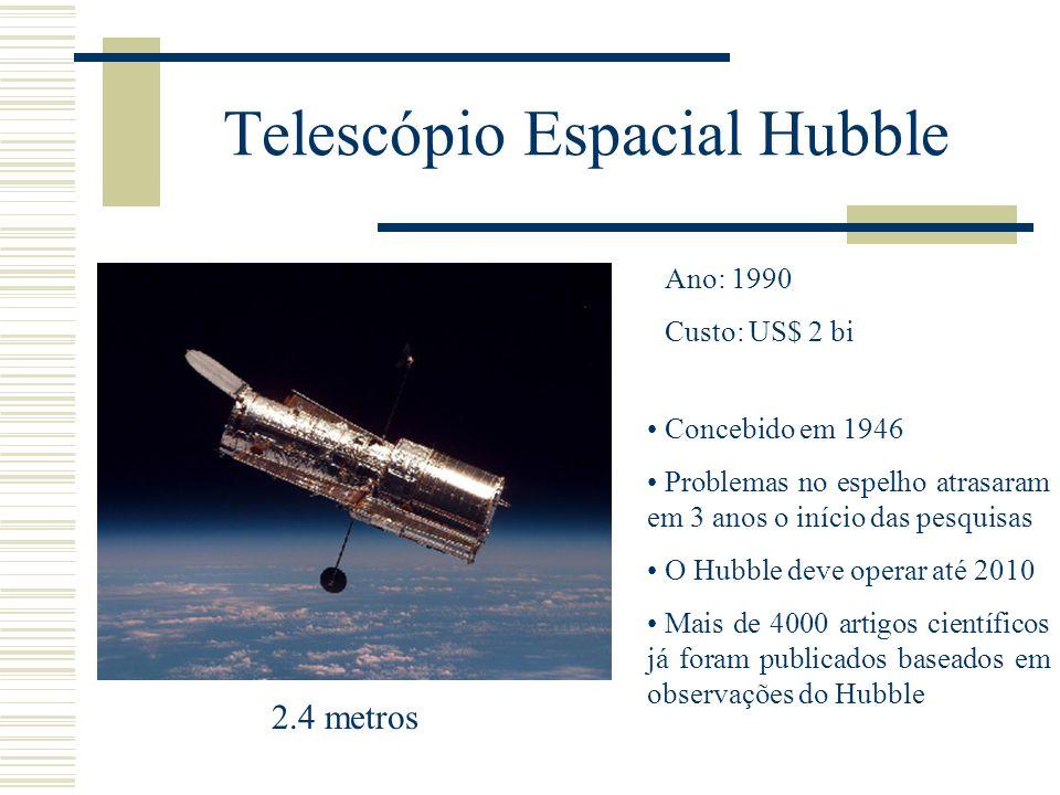 Telescópio Espacial Hubble 2.4 metros Ano: 1990 Custo: US$ 2 bi Concebido em 1946 Problemas no espelho atrasaram em 3 anos o início das pesquisas O Hu