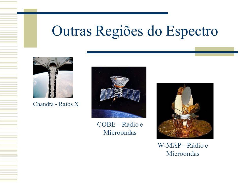 Outras Regiões do Espectro Chandra - Raios X COBE – Radio e Microondas W-MAP – Rádio e Microondas