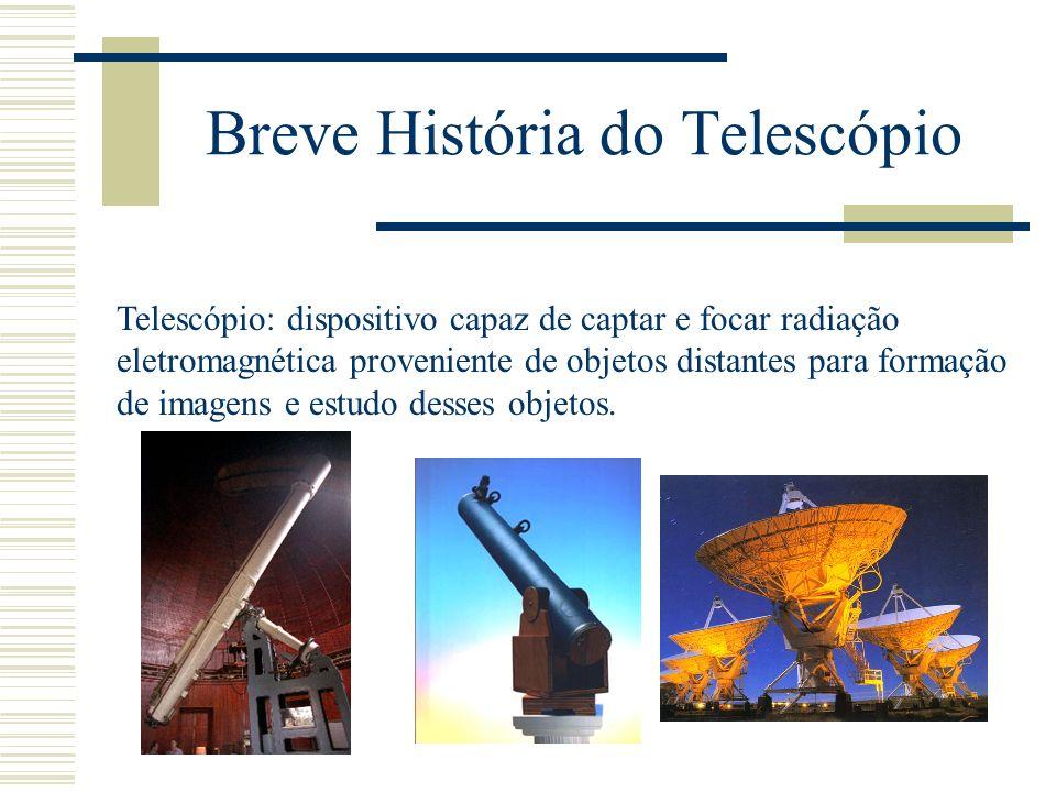 Breve História do Telescópio Telescópio: dispositivo capaz de captar e focar radiação eletromagnética proveniente de objetos distantes para formação d