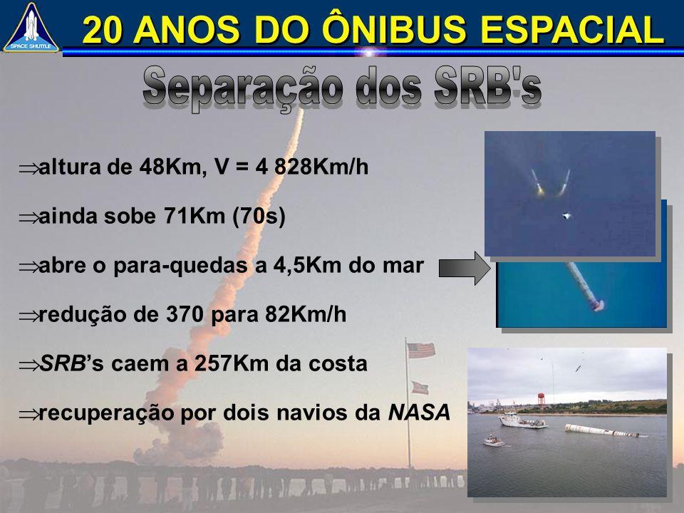 20 ANOS DO ÔNIBUS ESPACIAL altura de 48Km, V = 4 828Km/h ainda sobe 71Km (70s) abre o para-quedas a 4,5Km do mar redução de 370 para 82Km/h SRBs caem