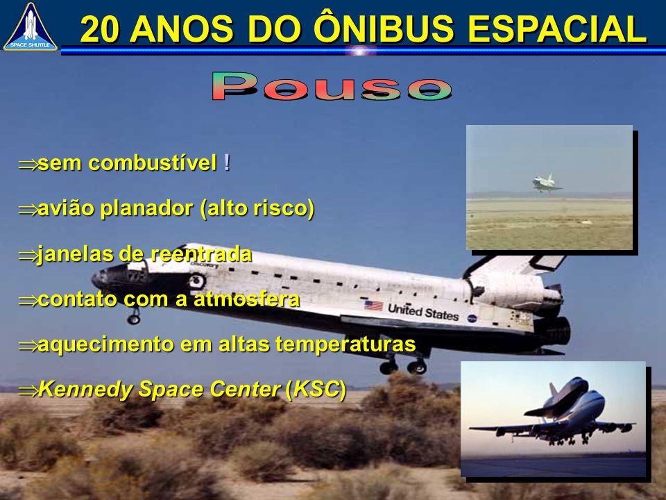 20 ANOS DO ÔNIBUS ESPACIAL sem combustível ! sem combustível ! avião planador (alto risco) avião planador (alto risco) janelas de reentrada janelas de