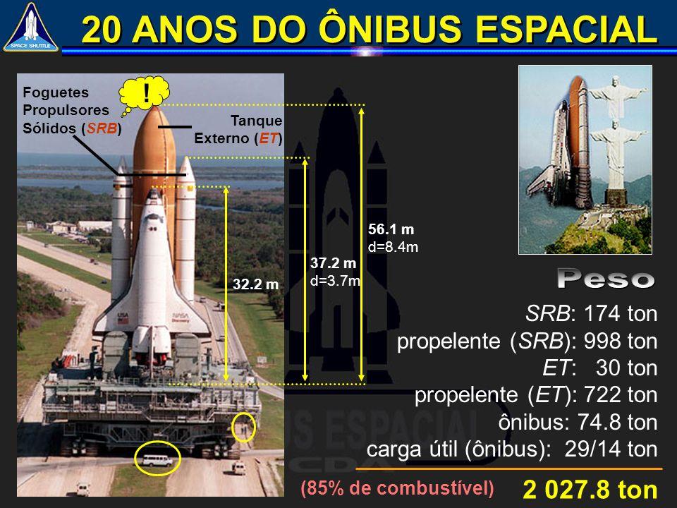 Foguetes Propulsores Sólidos (SRB) Tanque Externo (ET) 37.2 m d=3.7m 56.1 m d=8.4m 32.2 m SRB: 174 ton propelente (SRB): 998 ton ET: 30 ton propelente