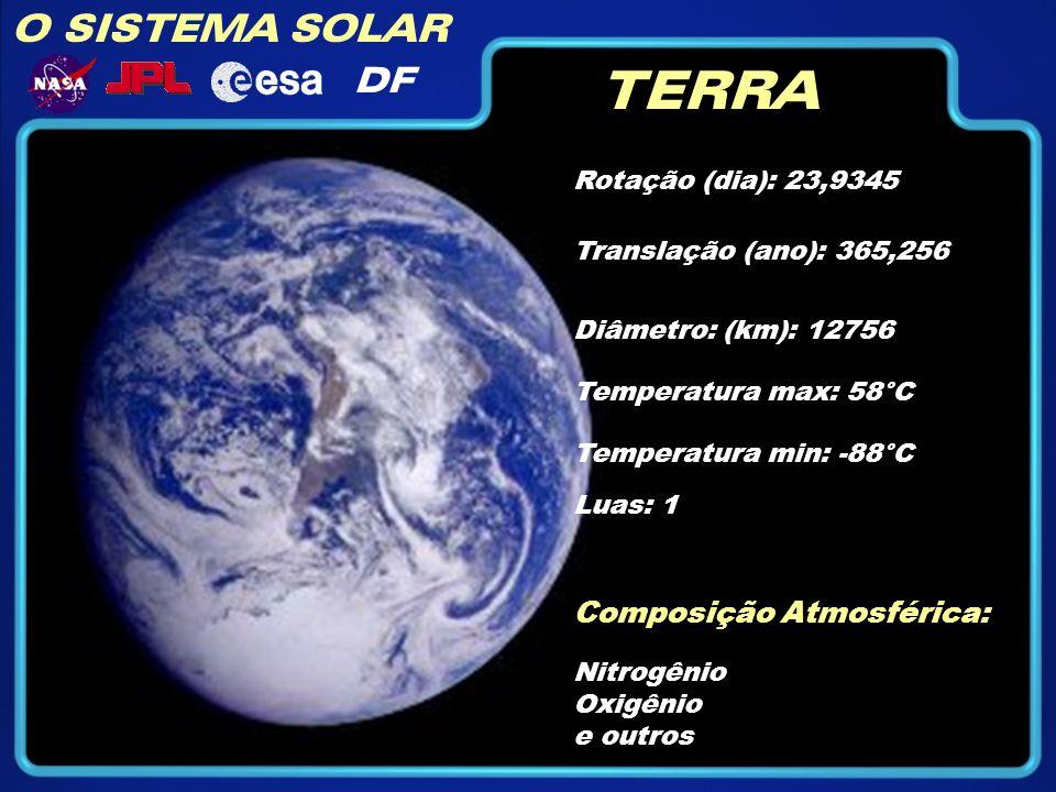O SISTEMA SOLAR DF TERRA Rotação (dia): 23,9345 Diâmetro: (km): 12756 Temperatura max: 58°C Temperatura min: -88°C Composição Atmosférica: Nitrogênio Oxigênio e outros Translação (ano): 365,256 Luas: 1