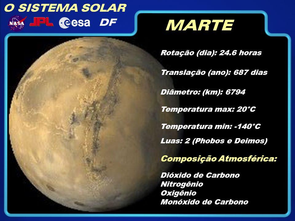 O SISTEMA SOLAR DF MARTE Rotação (dia): 24.6 horas Diâmetro: (km): 6794 Temperatura max: 20°C Temperatura min: -140°C Composição Atmosférica: Dióxido de Carbono Nitrogênio Oxigênio Monóxido de Carbono Translação (ano): 687 dias Luas: 2 (Phobos e Deimos)