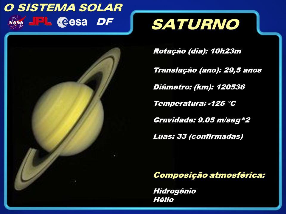 O SISTEMA SOLAR DF SATURNO Rotação (dia): 10h23m Diâmetro: (km): 120536 Temperatura: -125 °C Gravidade: 9.05 m/seg^2 Composição atmosférica: Hidrogênio Hélio Translação (ano): 29,5 anos Luas: 33 (confirmadas)