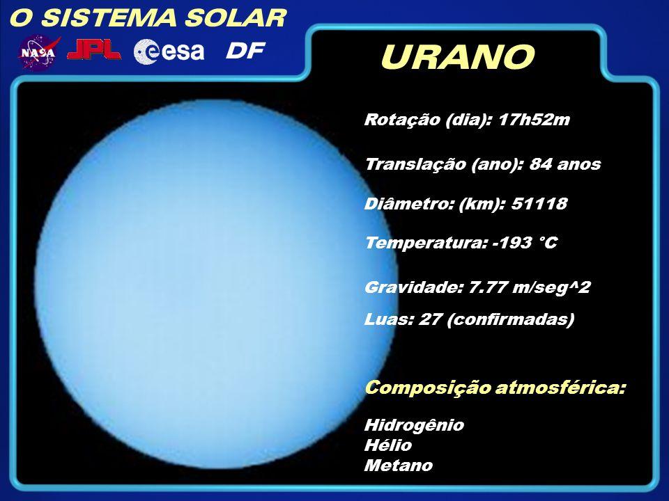 O SISTEMA SOLAR DF URANO Rotação (dia): 17h52m Diâmetro: (km): 51118 Temperatura: -193 °C Gravidade: 7.77 m/seg^2 Composição atmosférica: Hidrogênio Hélio Metano Translação (ano): 84 anos Luas: 27 (confirmadas)