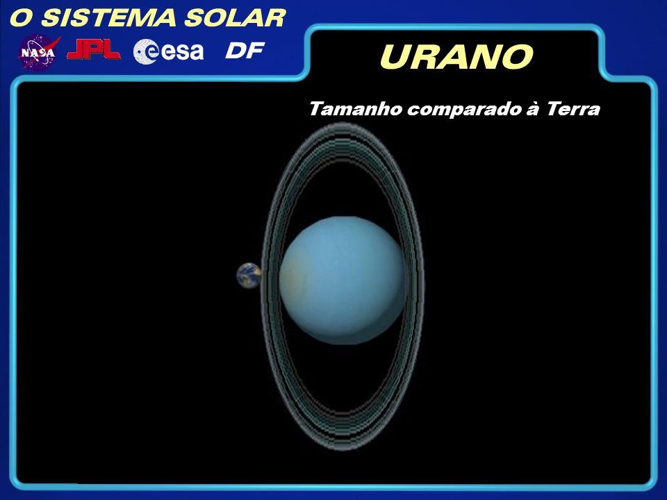 O SISTEMA SOLAR DF URANO Rotação (dia): 17h52m Diâmetro: (km): 51118 Temperatura: -193 °C Gravidade: 7.77 m/seg^2 Composição atmosférica: Hidrogênio H