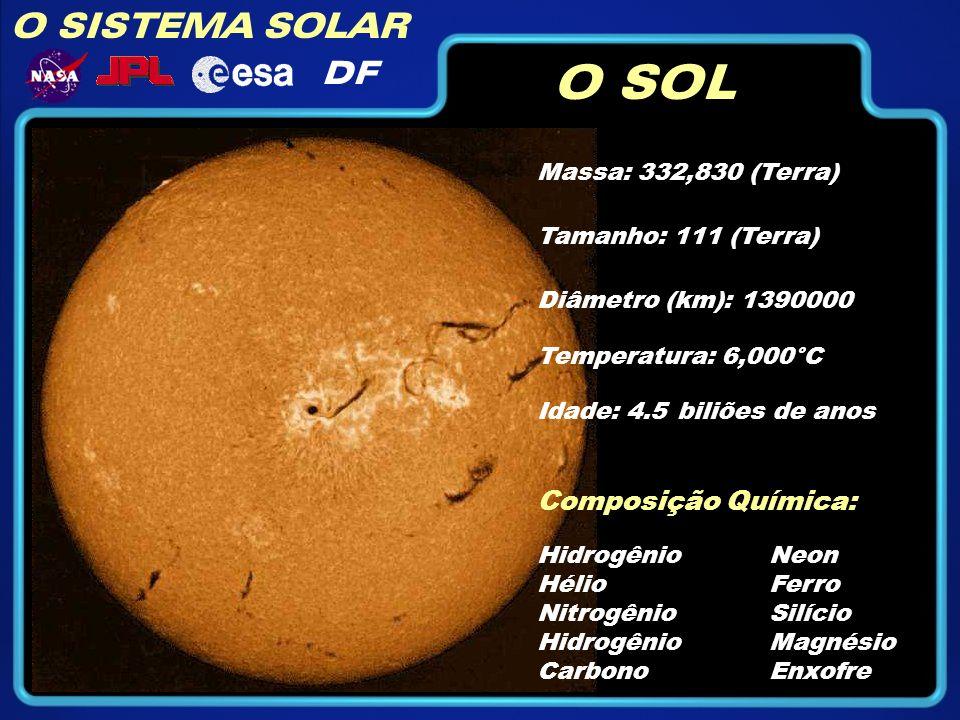 DF O SOL Massa: 332,830 (Terra) Diâmetro (km): 1390000 Temperatura: 6,000°C Idade: 4.5 biliões de anos Composição Química: Hidrogênio Hélio Nitrogênio Hidrogênio Carbono Neon Ferro Silício Magnésio Enxofre Tamanho: 111 (Terra)