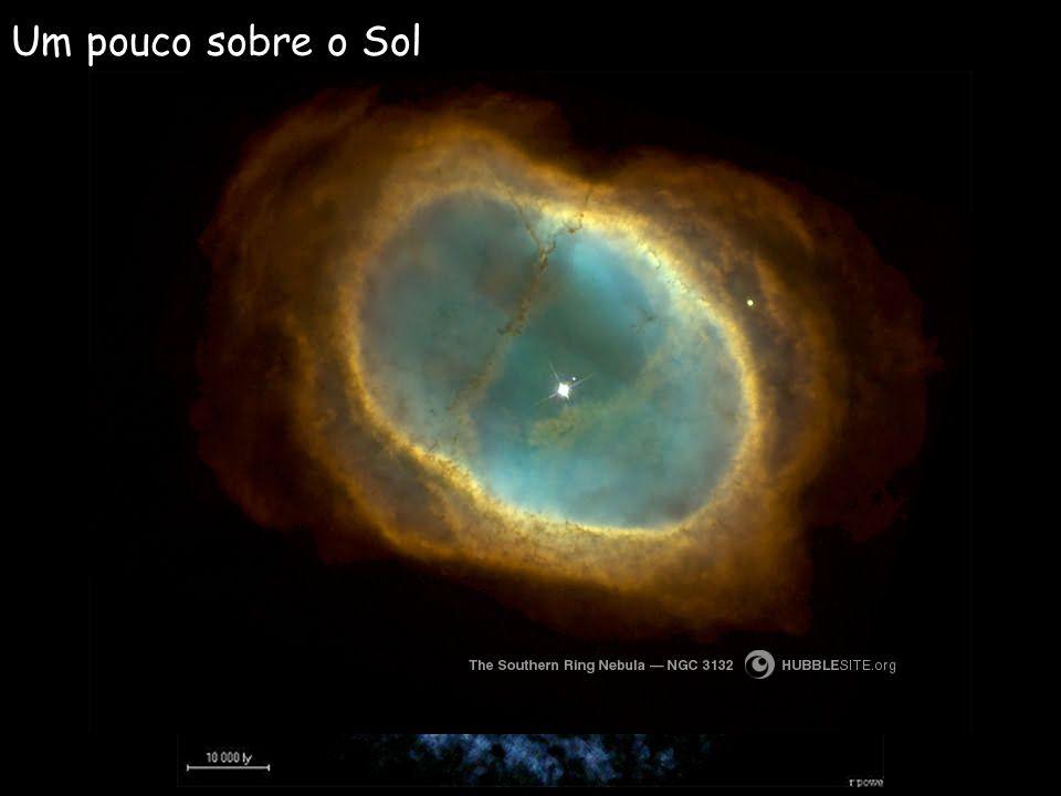 DF O SOL Massa: 332,830 (Terra) Diâmetro (km): 1390000 Temperatura: 6,000°C Idade: 4.5 biliões de anos Composição Química: Hidrogênio Hélio Nitrogênio