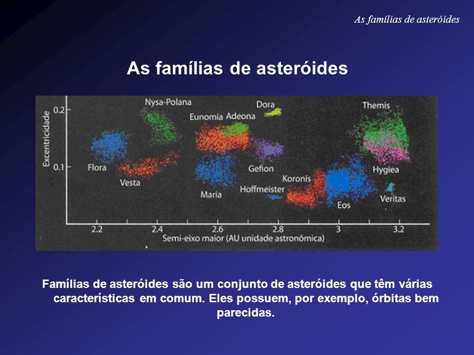 As famílias de asteróides Famílias de asteróides são um conjunto de asteróides que têm várias características em comum. Eles possuem, por exemplo, órb