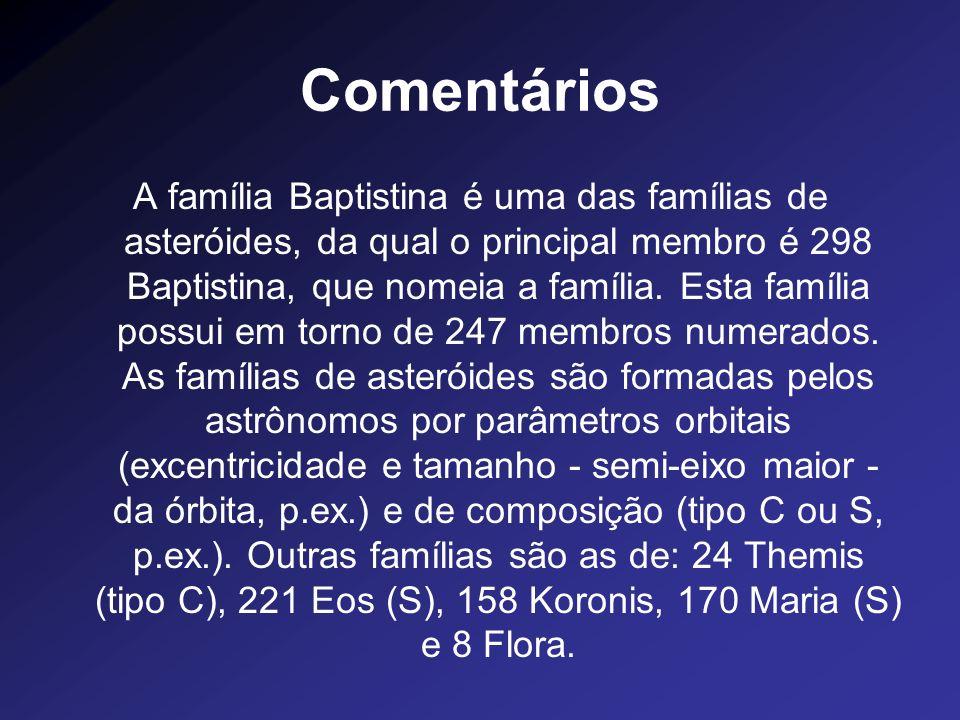 Comentários A família Baptistina é uma das famílias de asteróides, da qual o principal membro é 298 Baptistina, que nomeia a família. Esta família pos
