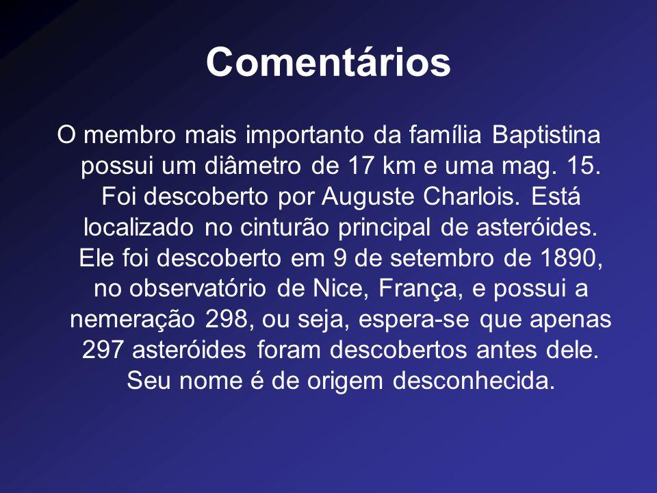 Comentários O membro mais importanto da família Baptistina possui um diâmetro de 17 km e uma mag. 15. Foi descoberto por Auguste Charlois. Está locali