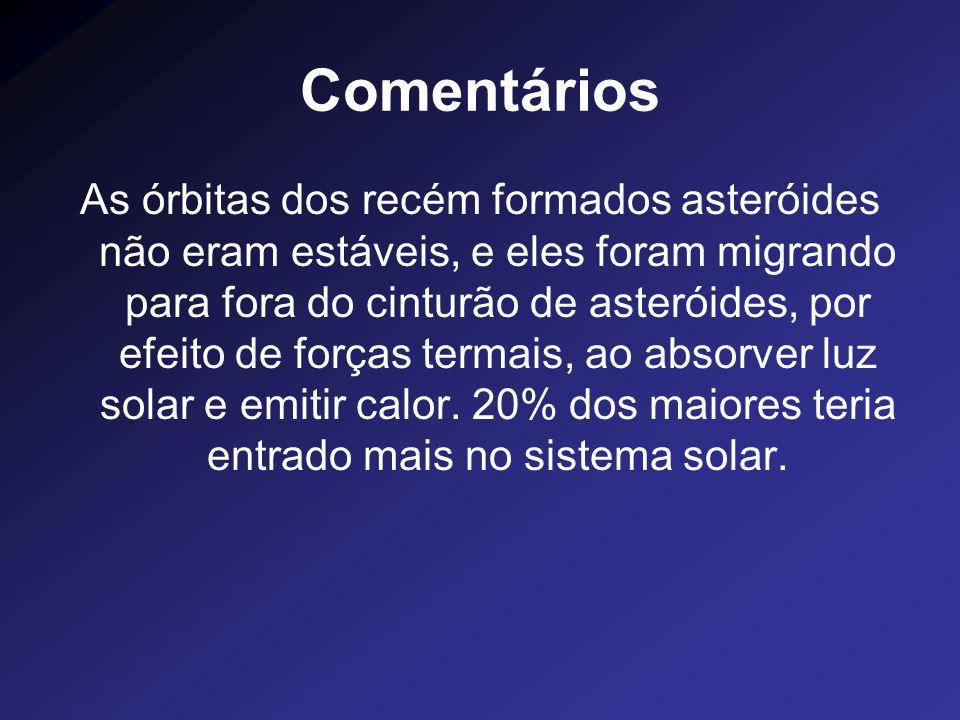Comentários As órbitas dos recém formados asteróides não eram estáveis, e eles foram migrando para fora do cinturão de asteróides, por efeito de força