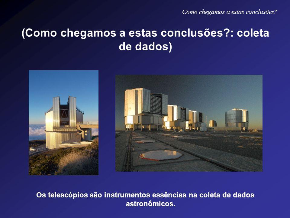 (Como chegamos a estas conclusões?: coleta de dados) Os telescópios são instrumentos essências na coleta de dados astronômicos. Como chegamos a estas