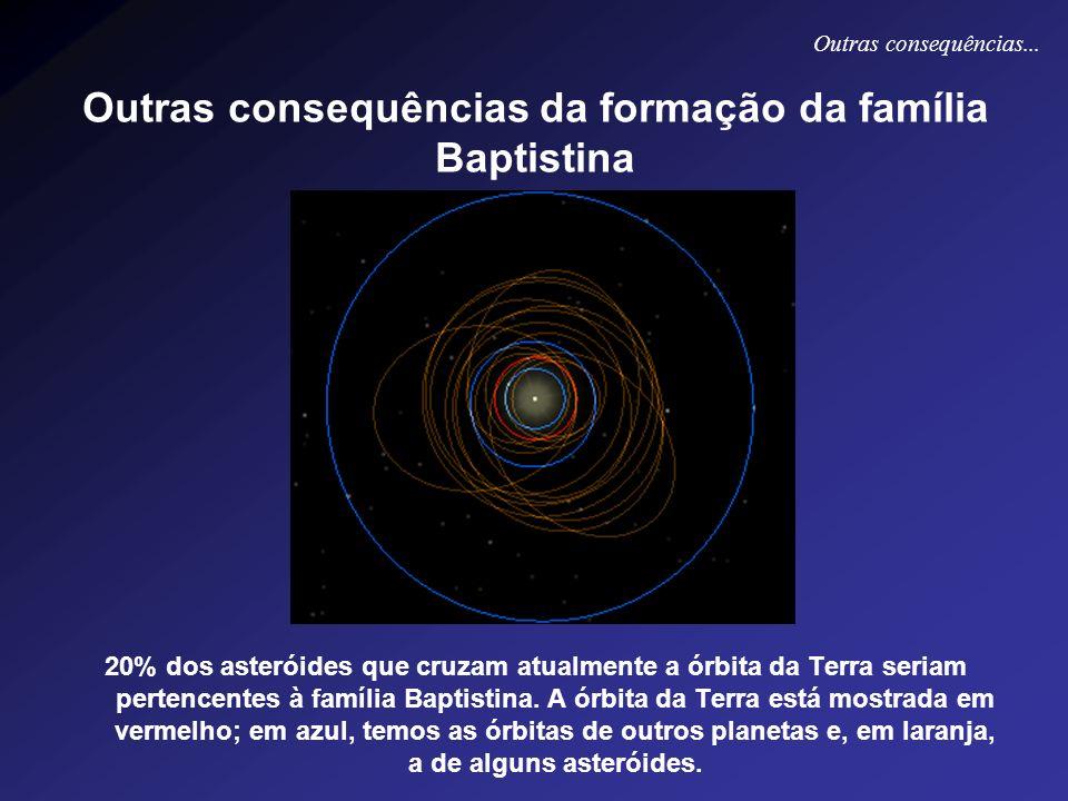 Outras consequências da formação da família Baptistina 20% dos asteróides que cruzam atualmente a órbita da Terra seriam pertencentes à família Baptis