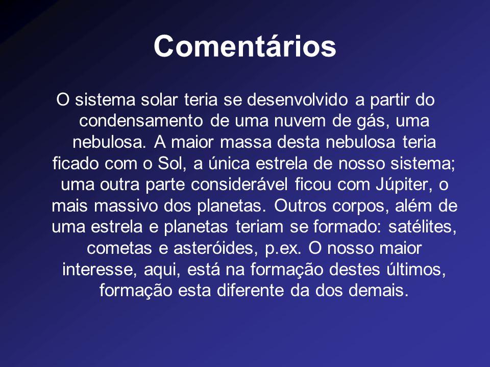 Comprovação visual Exemplo: a estrela Beta Pictoris (constelação do pintor).
