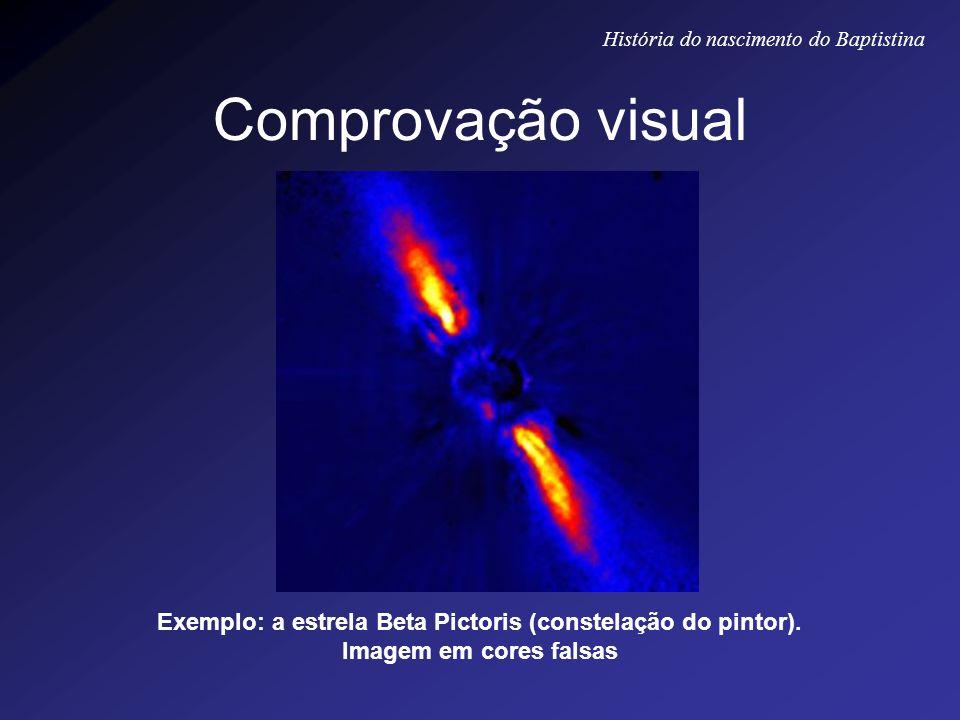 Comprovação visual Exemplo: a estrela Beta Pictoris (constelação do pintor). Imagem em cores falsas História do nascimento do Baptistina