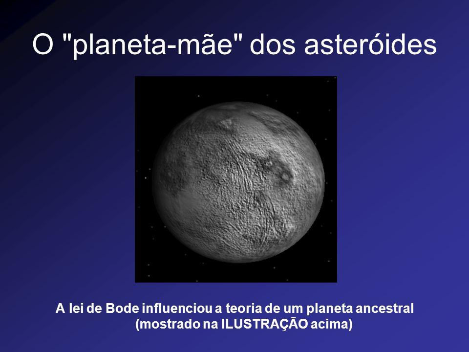 Comentários O choque do ancestral do planeta Baptistina com um outro asteróide com um terço do seu diâmetro o teria fragmentado em milhares de outros asteróides, há 165 mi de anos, gerando a família Baptistina.