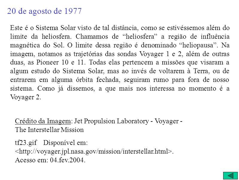 Voyager 2 parte em 20 de agosto de 1977... TRAJETÓRIA