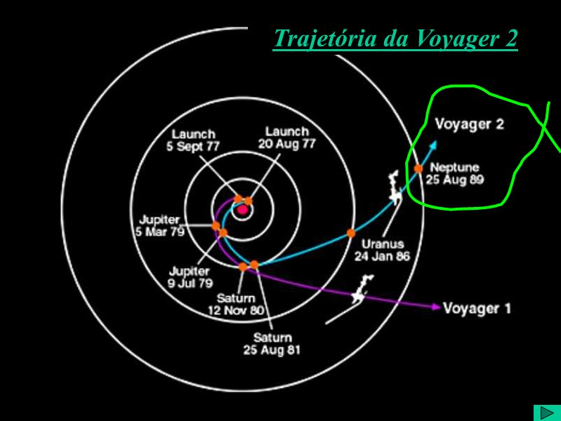 20 de agosto de 1977 Este é o Sistema Solar visto de tal distância, como se estivéssemos além do limite da heliosfera. Chamamos de heliosfera a região