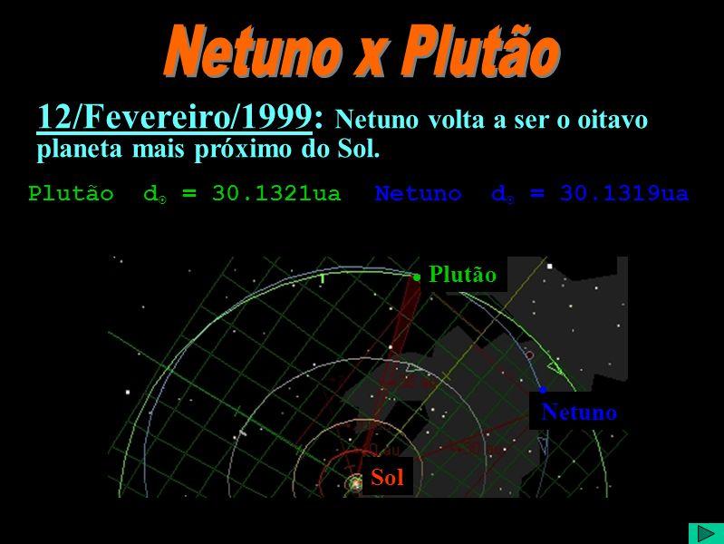 Netuno x Plutão 1 Comentário:... Crédito da Imagem: Imagem capturada do programa Satrry Night Backyard. Este software está a venda no site:. Acesso em