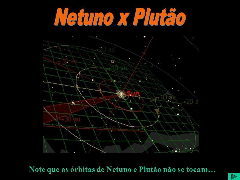 Vejamos as órbitas, para entendermos melhor os movimentos de Netuno e Plutão...