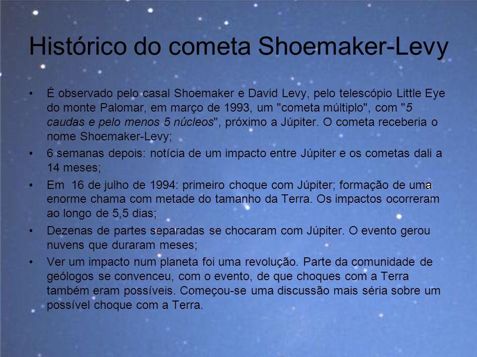 Histórico do cometa Shoemaker-Levy É observado pelo casal Shoemaker e David Levy, pelo telescópio Little Eye do monte Palomar, em março de 1993, um