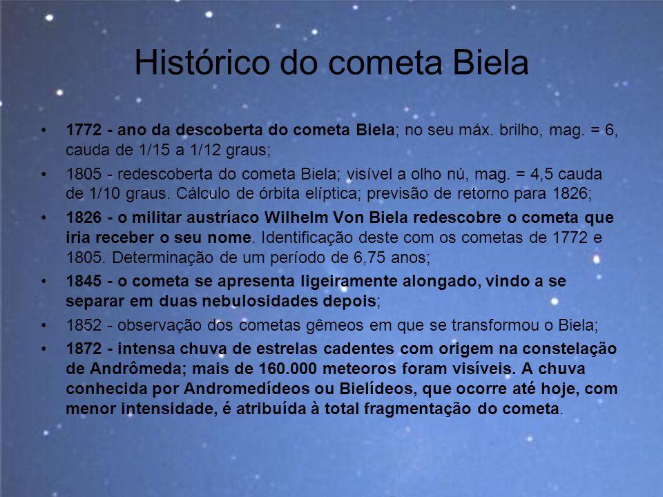 Histórico do cometa Biela 1772 - ano da descoberta do cometa Biela; no seu máx. brilho, mag. = 6, cauda de 1/15 a 1/12 graus; 1805 - redescoberta do c