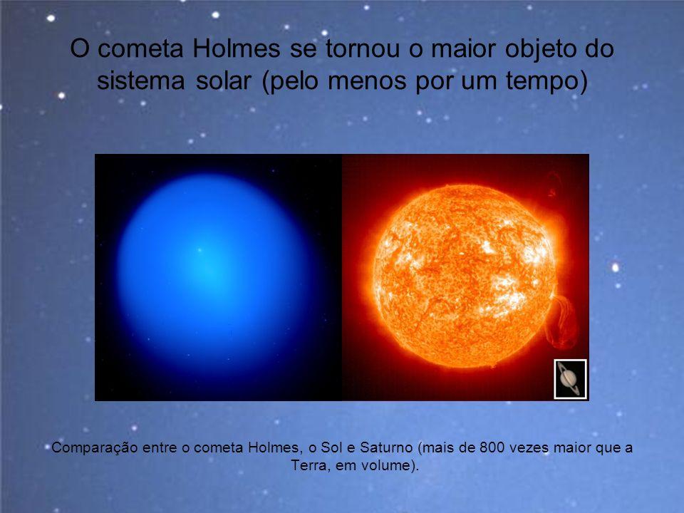 O cometa Holmes se tornou o maior objeto do sistema solar (pelo menos por um tempo) Comparação entre o cometa Holmes, o Sol e Saturno (mais de 800 vez