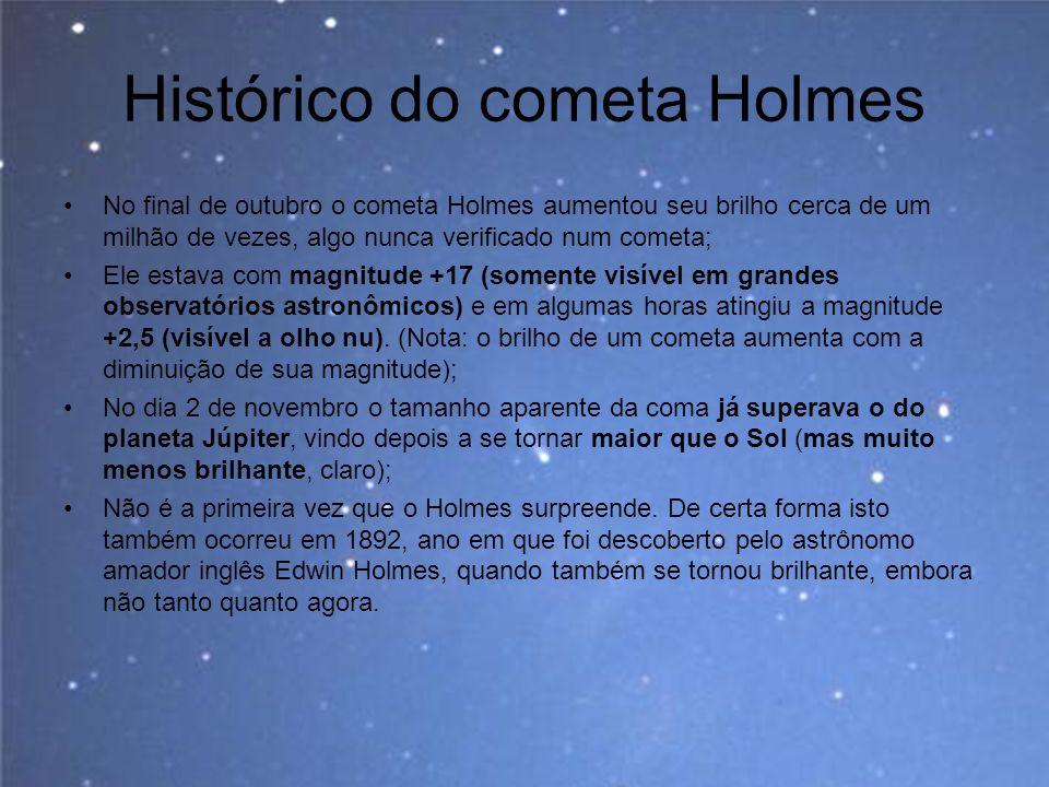 Histórico do cometa Holmes No final de outubro o cometa Holmes aumentou seu brilho cerca de um milhão de vezes, algo nunca verificado num cometa; Ele