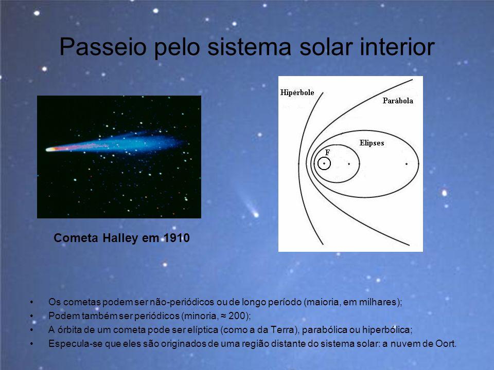 Passeio pelo sistema solar interior Os cometas podem ser não-periódicos ou de longo período (maioria, em milhares); Podem também ser periódicos (minor